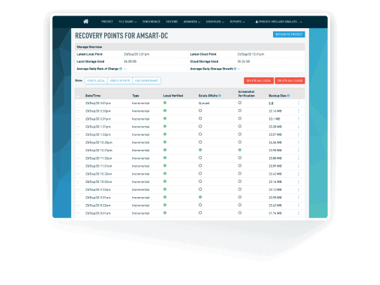 Automated, verified backups stored locally and in the secure Datto Cloud are an MSPs best defense for protecting their client's data. Features like Inverse Chain Technology™ that make every incremental backup a recovery point and Cloud Deletion Defense™ which undos accidental or malicious backup deletion ensure MSPs are ready to address any recovery scenario.